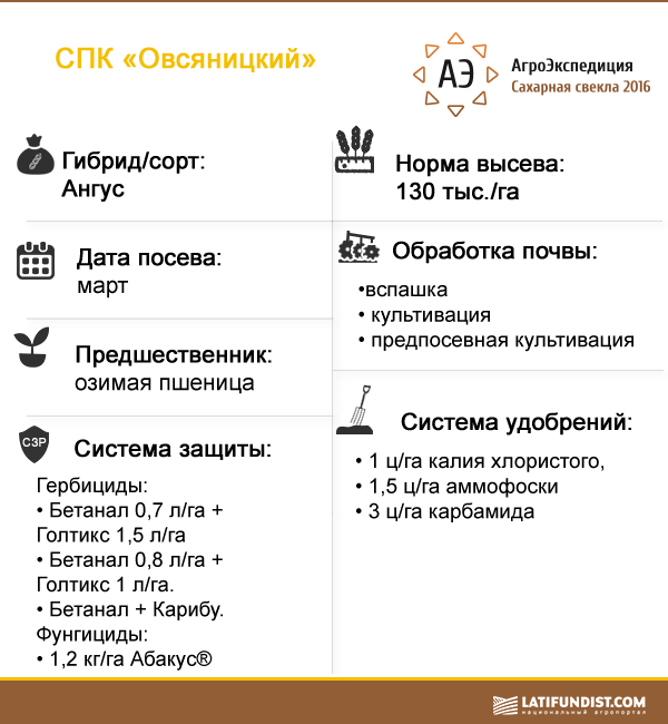 СПК «Овсяницкий»